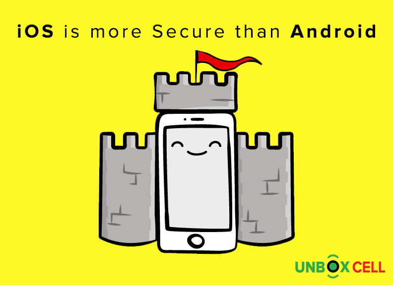 ios is more secure then android: unbox cell