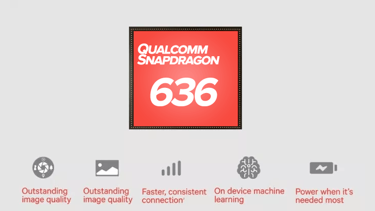 Snapdragon 636- unbox cell